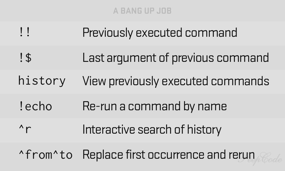 Linux command line shortcuts